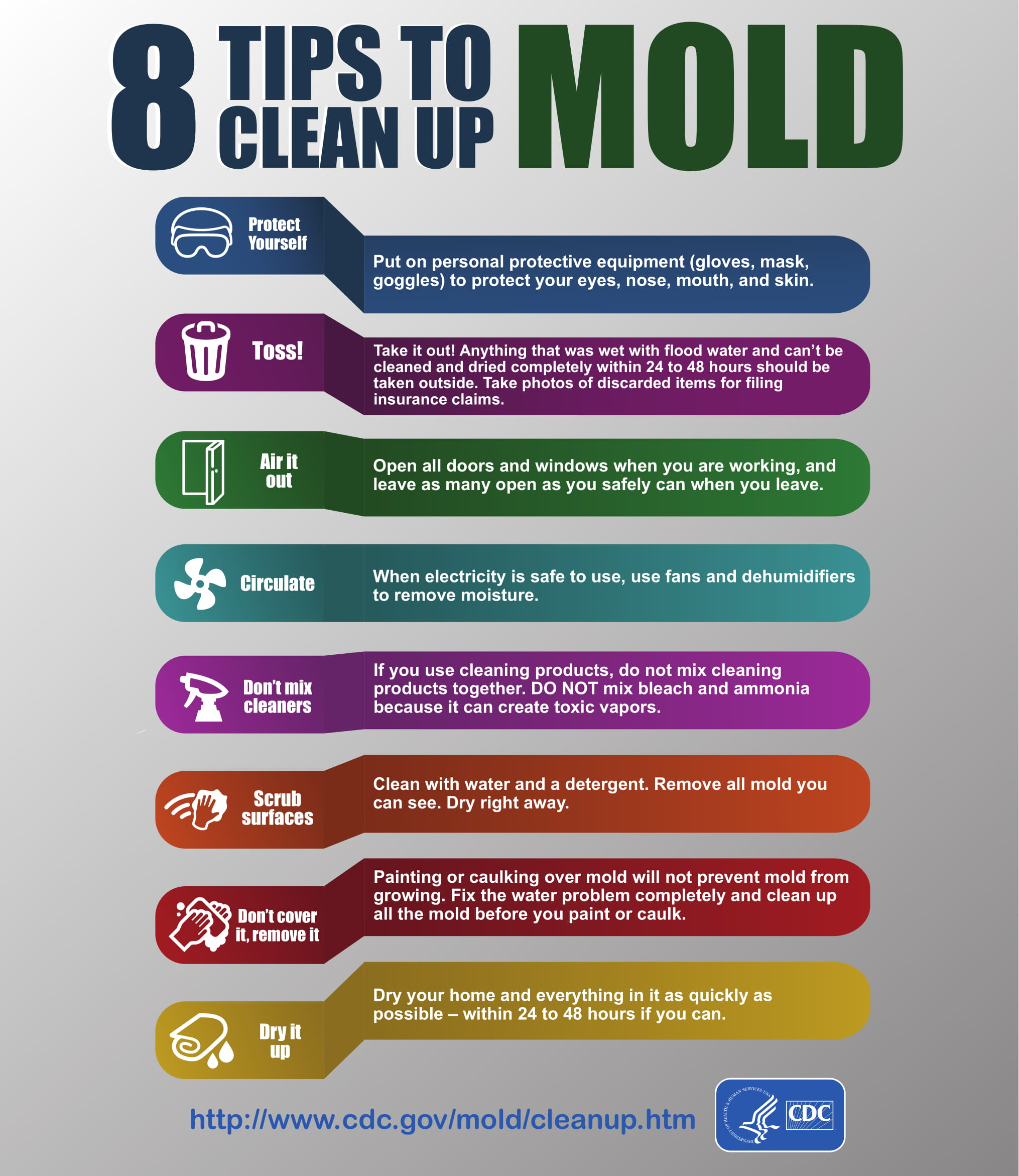 Aside From Visible Mold Other Indications Of Dampness Problems Include Odor Water Stains Ed Wallpaper Wet Bats And So On
